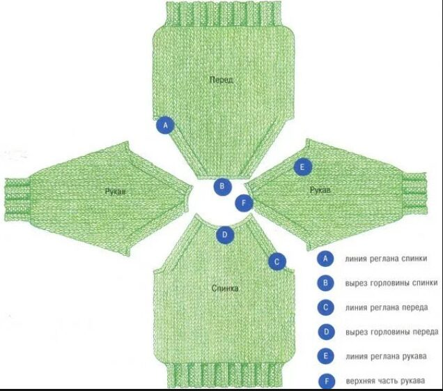 как правильно вязать реглан описание схемы пошагово подробно с
