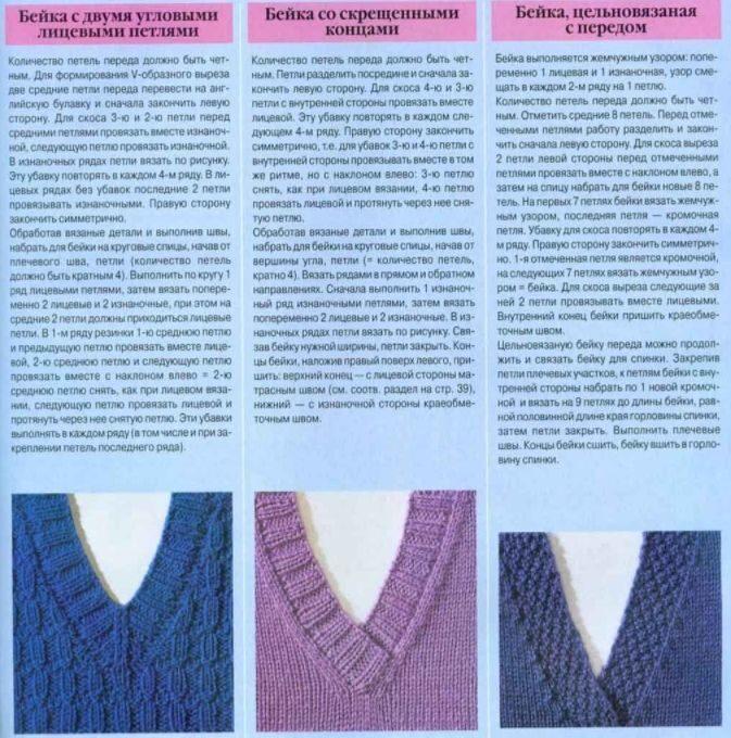 b2239a9dcb4 Как правильно вязать круглый или В-образный вырез горловины спицами