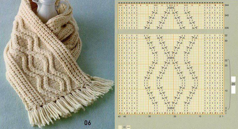 рисунок вязания для шарфа спицами сразу поняла, что