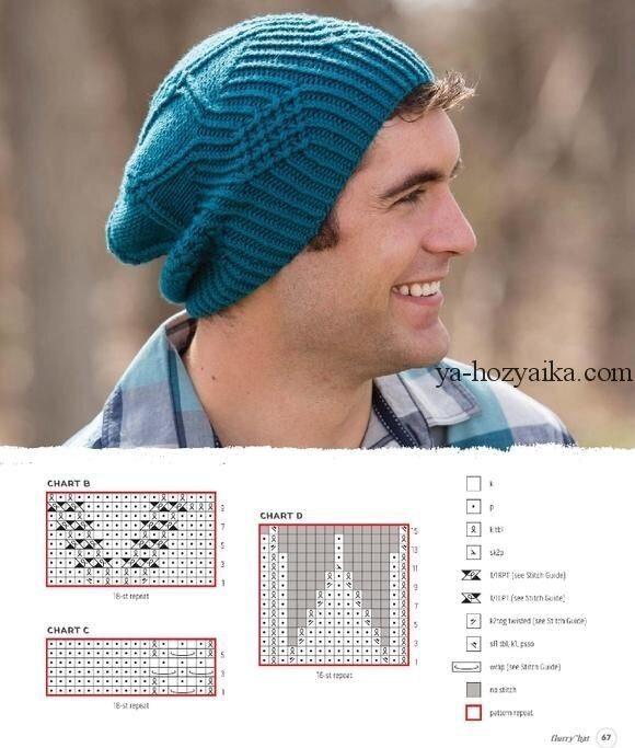 Модные схемы вязания мужских моделей с описанием