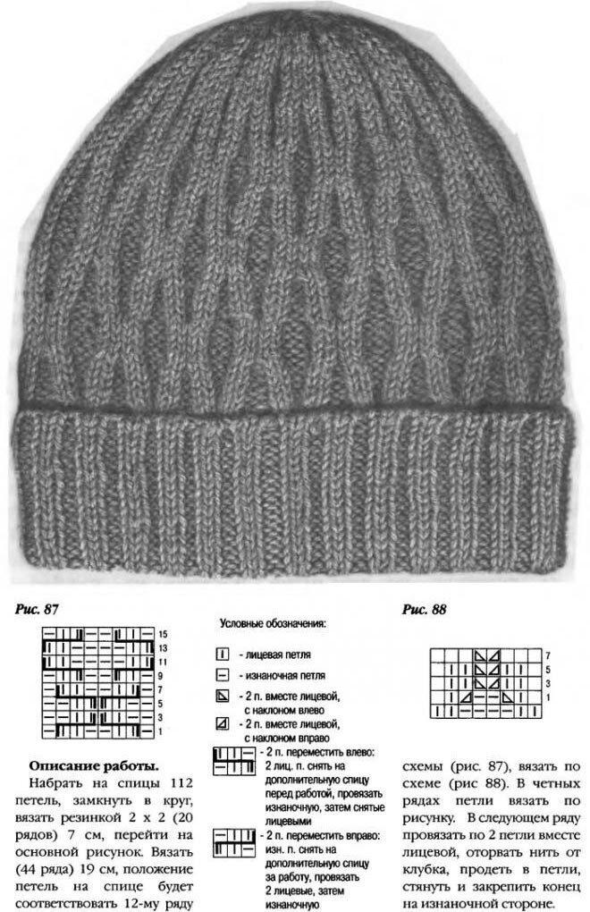 родители вязание шапок спицами схемы года с описанием картинки дарить обычную слишком