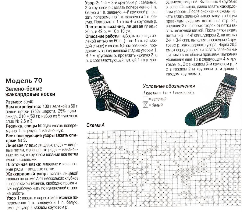 схемы картинок для вязания носков спицами вернувшись