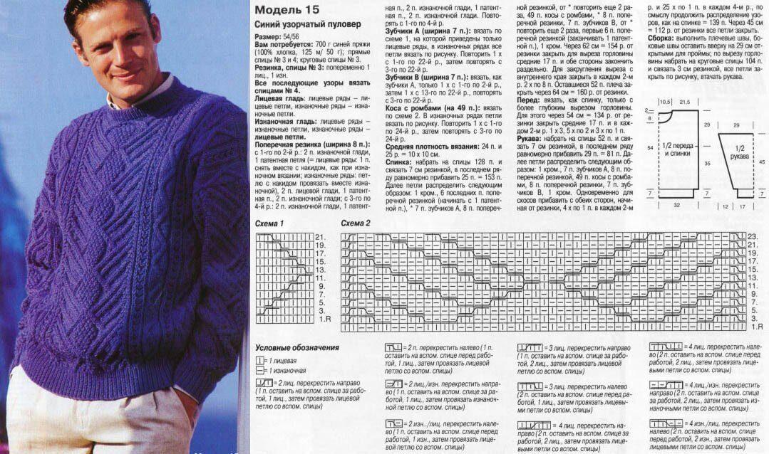 рисунки для мужского свитера спицами схемы и описание